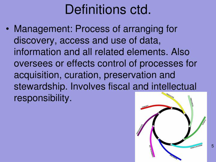 Definitions ctd.