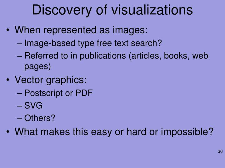 Discovery of visualizations
