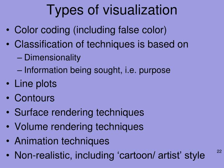 Types of visualization