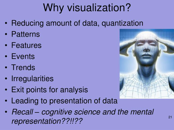 Why visualization?