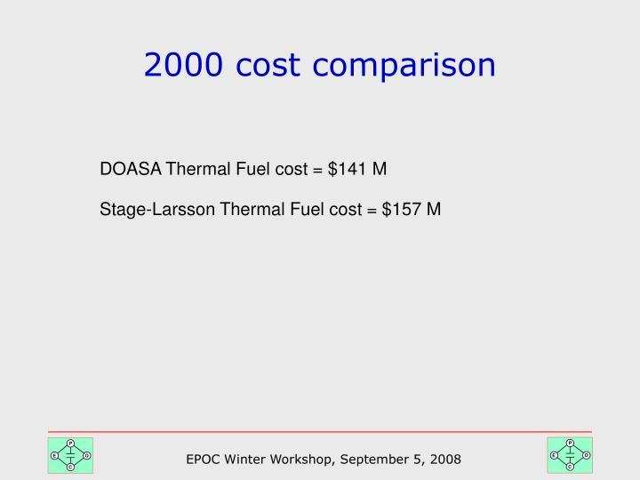 2000 cost comparison