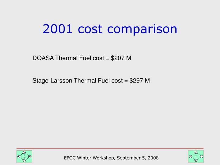 2001 cost comparison