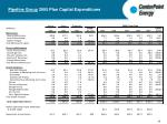 pipeline group 2005 plan capital expenditures