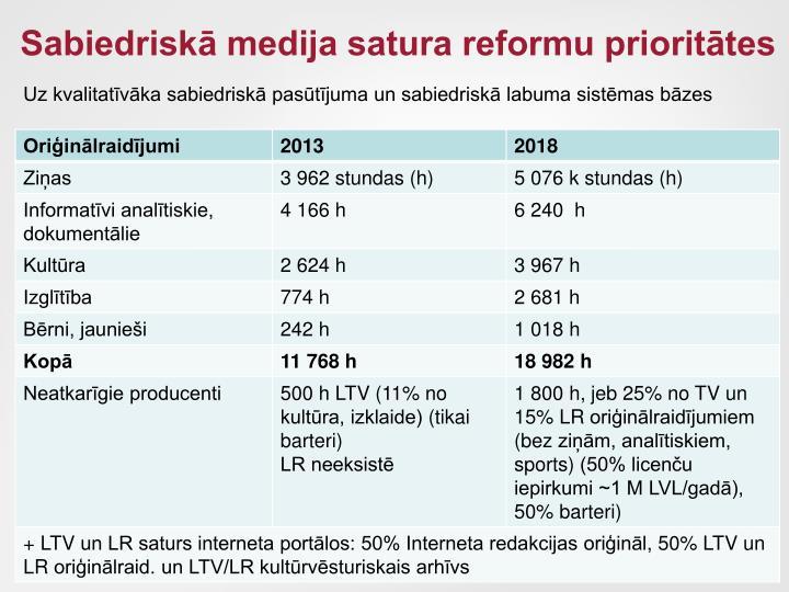 Sabiedriskā medija satura reformu prioritātes