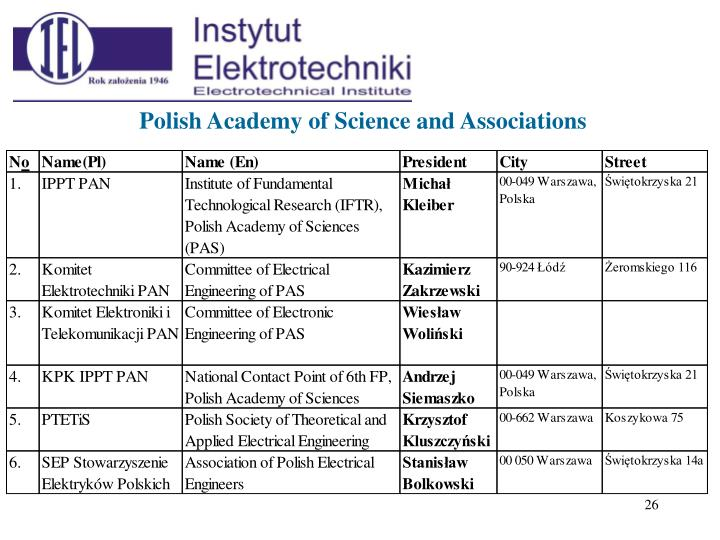 Polish Academy of Science and Associations