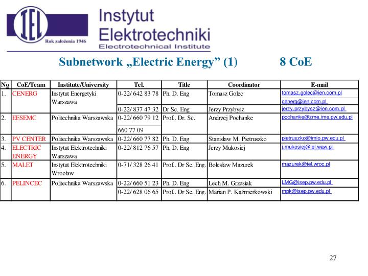 "Subnetwork ""Electric Energy"" ("