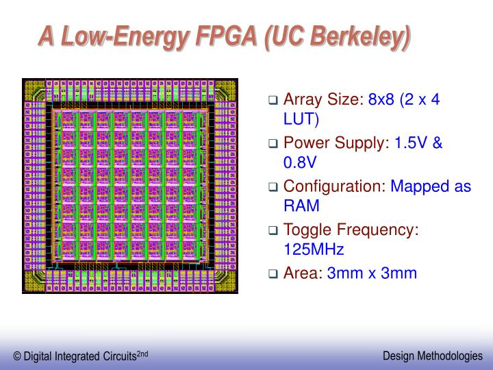 A Low-Energy FPGA (UC Berkeley)
