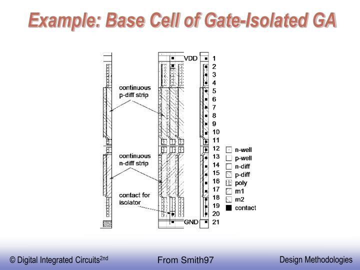 Example: Base Cell of Gate-Isolated GA