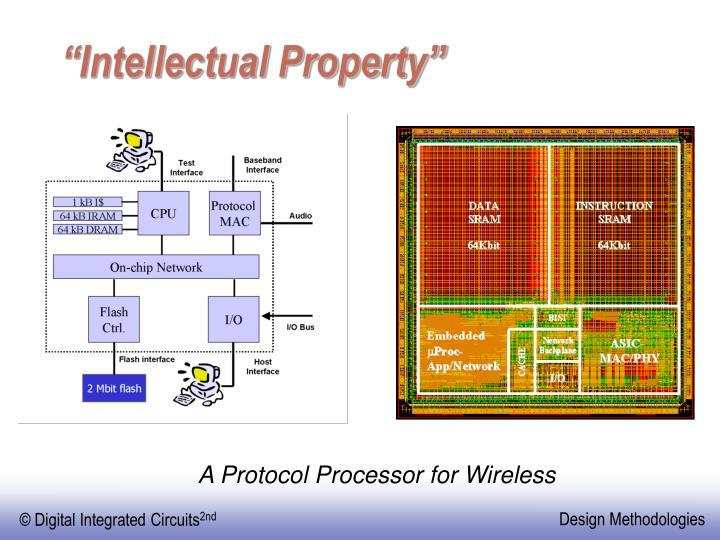 """Intellectual Property"""
