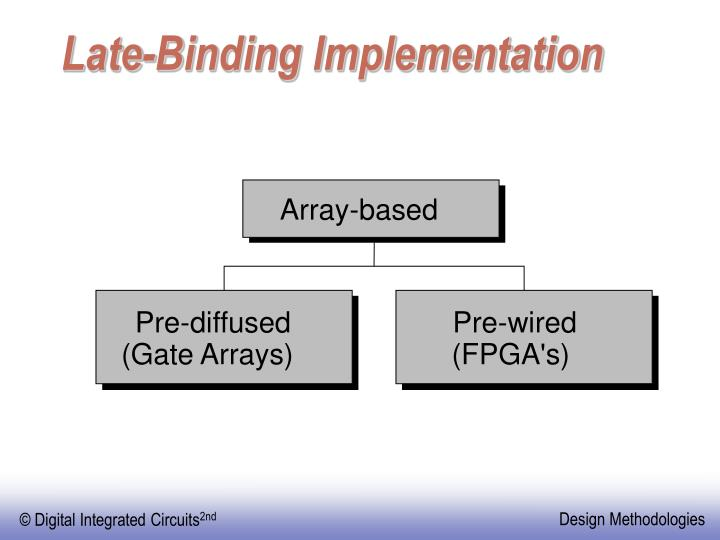 Array-based