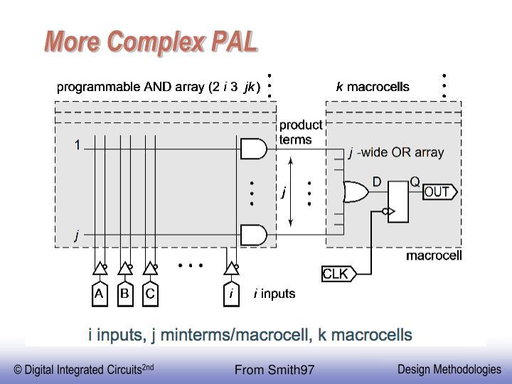 More Complex PAL