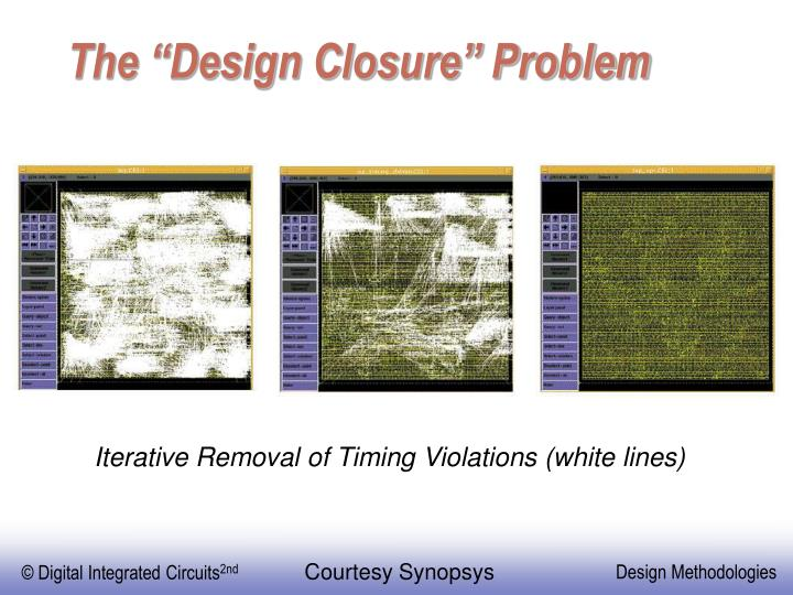 "The ""Design Closure"" Problem"