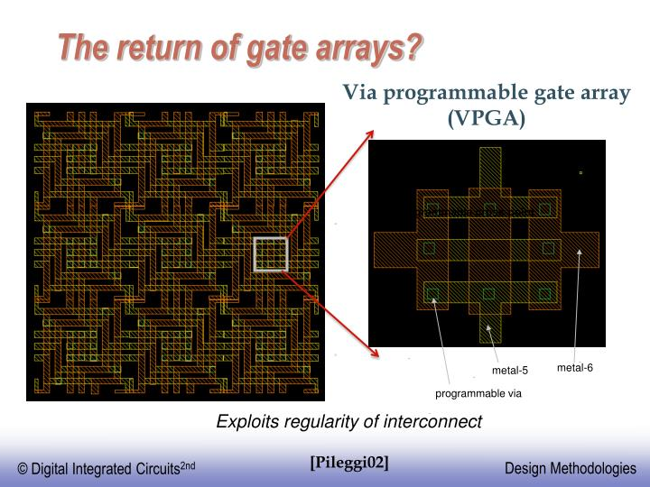 The return of gate arrays?