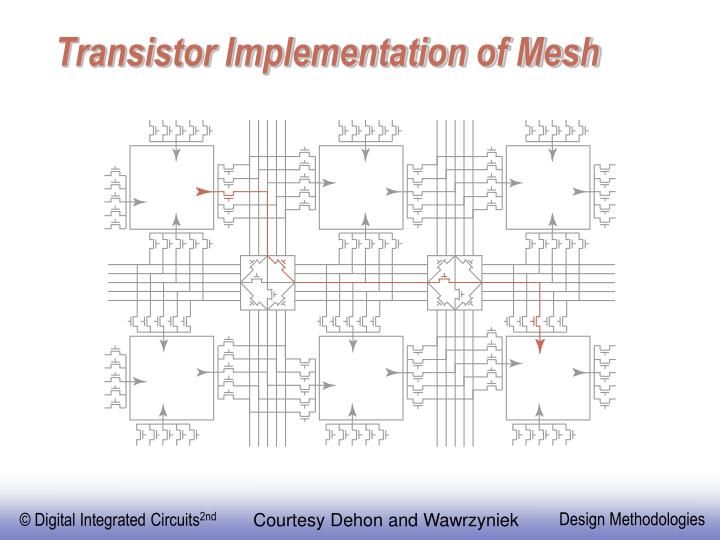 Transistor Implementation of Mesh