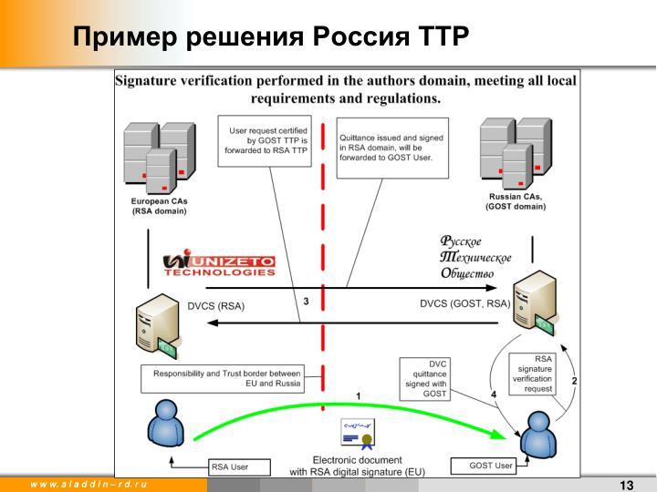 Пример решения Россия ТТР