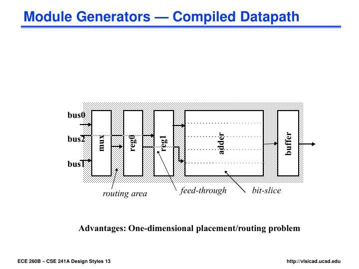 Module Generators — Compiled Datapath