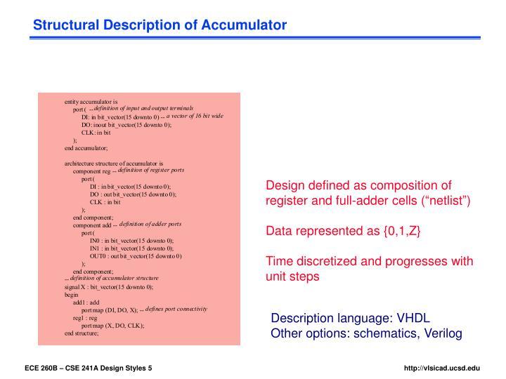 Structural Description of Accumulator