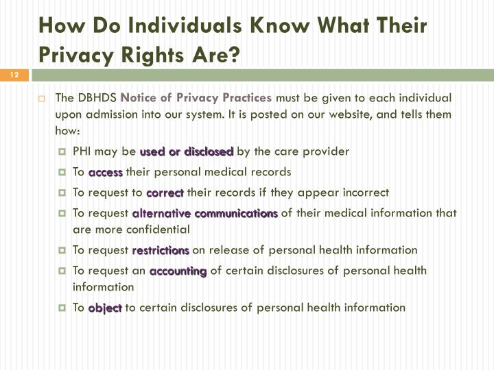 How Do Individuals Know What Their Privacy Rights Are?