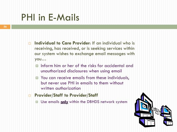 PHI in E-Mails