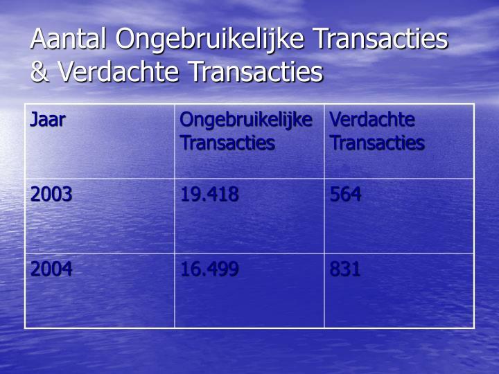 Aantal Ongebruikelijke Transacties & Verdachte Transacties