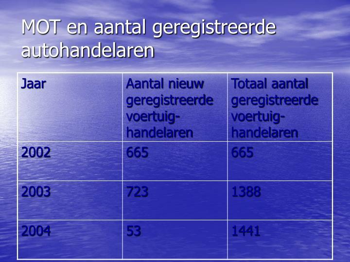 MOT en aantal geregistreerde autohandelaren
