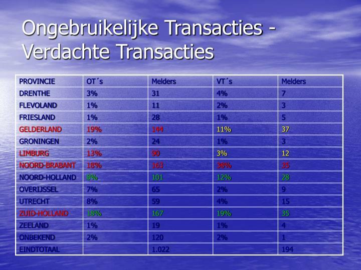 Ongebruikelijke Transacties - Verdachte Transacties
