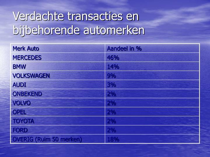 Verdachte transacties en bijbehorende automerken