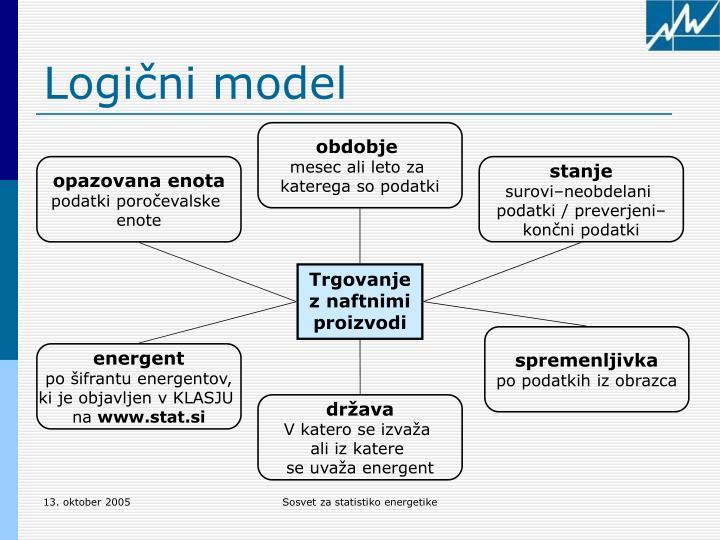 Logični model