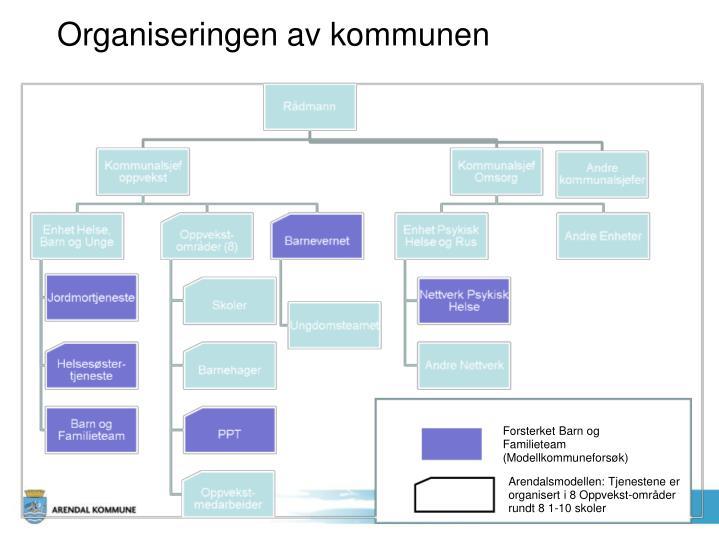 Organiseringen av kommunen
