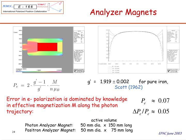 Analyzer Magnets