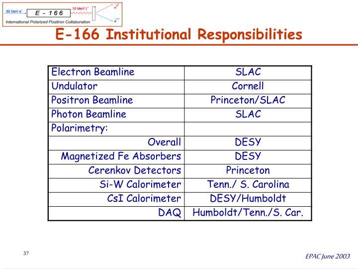 E-166 Institutional Responsibilities
