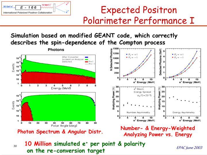 Expected Positron Polarimeter Performance I