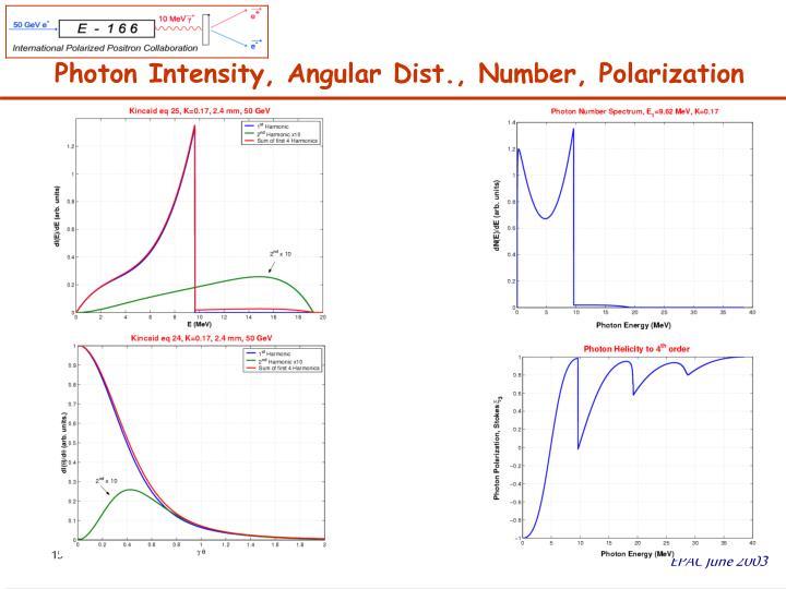 Photon Intensity, Angular Dist., Number, Polarization