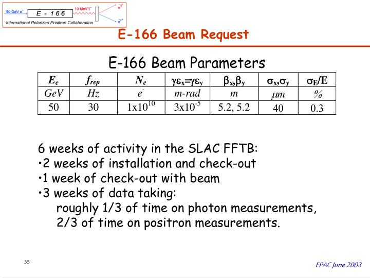E-166 Beam Request