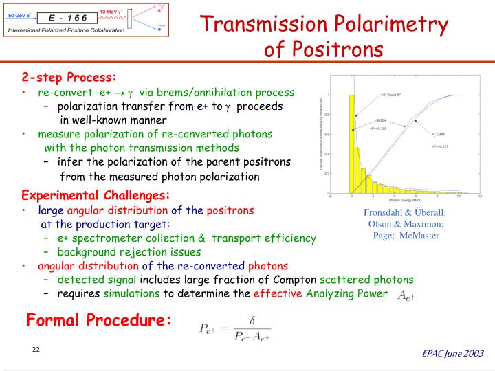 Transmission Polarimetry of Positrons