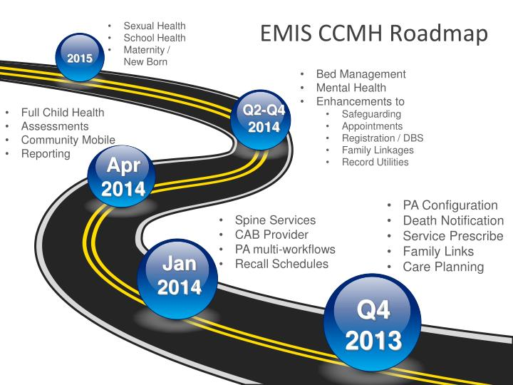 EMIS CCMH Roadmap