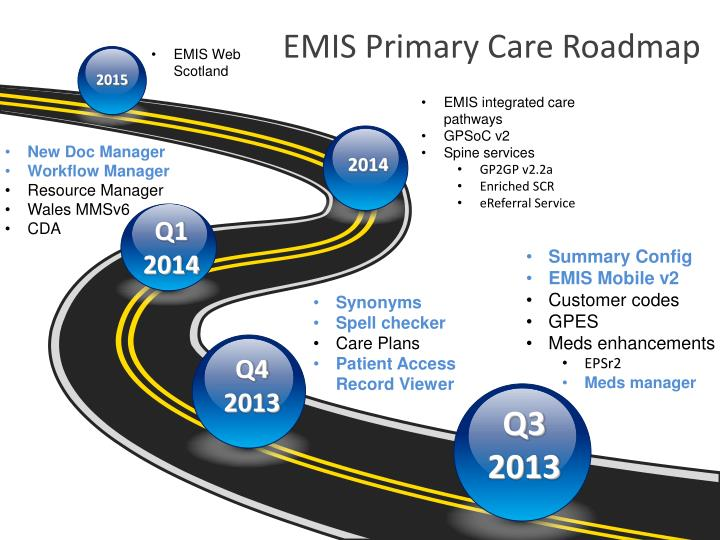 EMIS Primary Care Roadmap