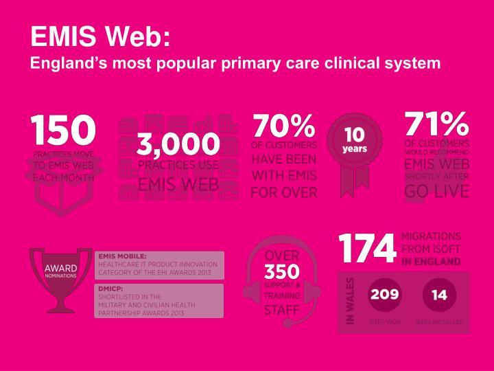 EMIS Web: