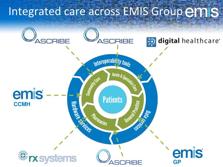 Integrated care across EMIS Group