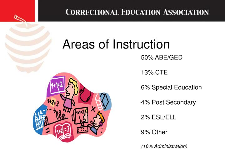 Areas of Instruction