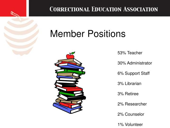 Member Positions