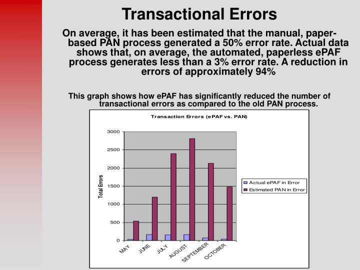 Transactional Errors
