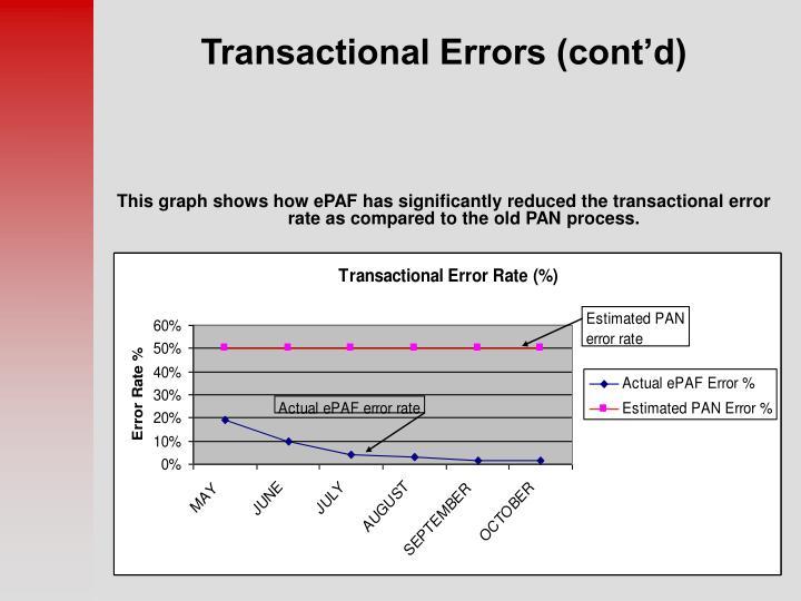 Transactional Errors (cont'd)