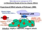 risks inherent in contemporary icts 2 4 distributed denial of service attacks ddos