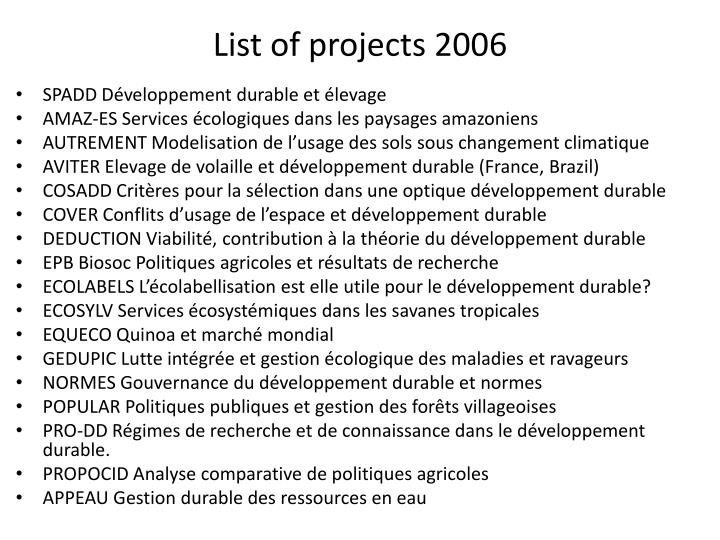 List of projects 2006