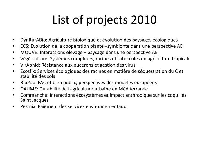 List of projects 2010