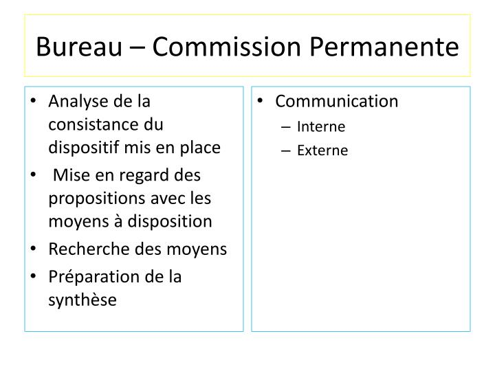 Bureau – Commission Permanente