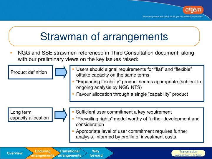 Strawman of arrangements