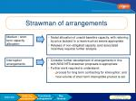 strawman of arrangements1