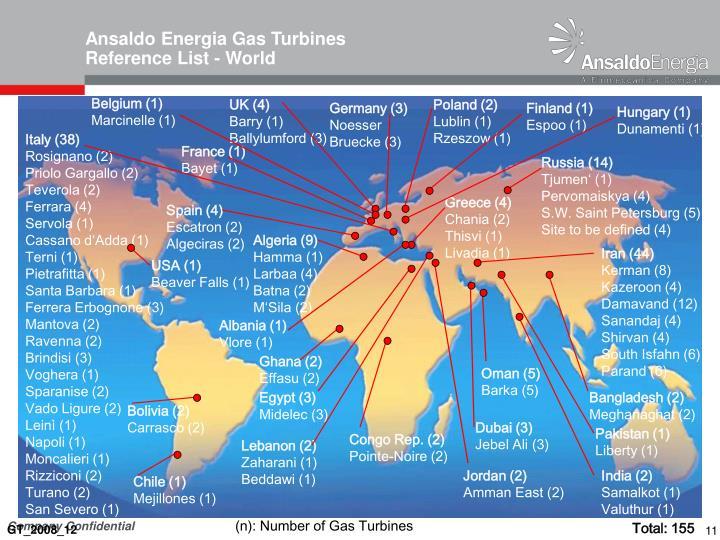 Ansaldo Energia Gas Turbines